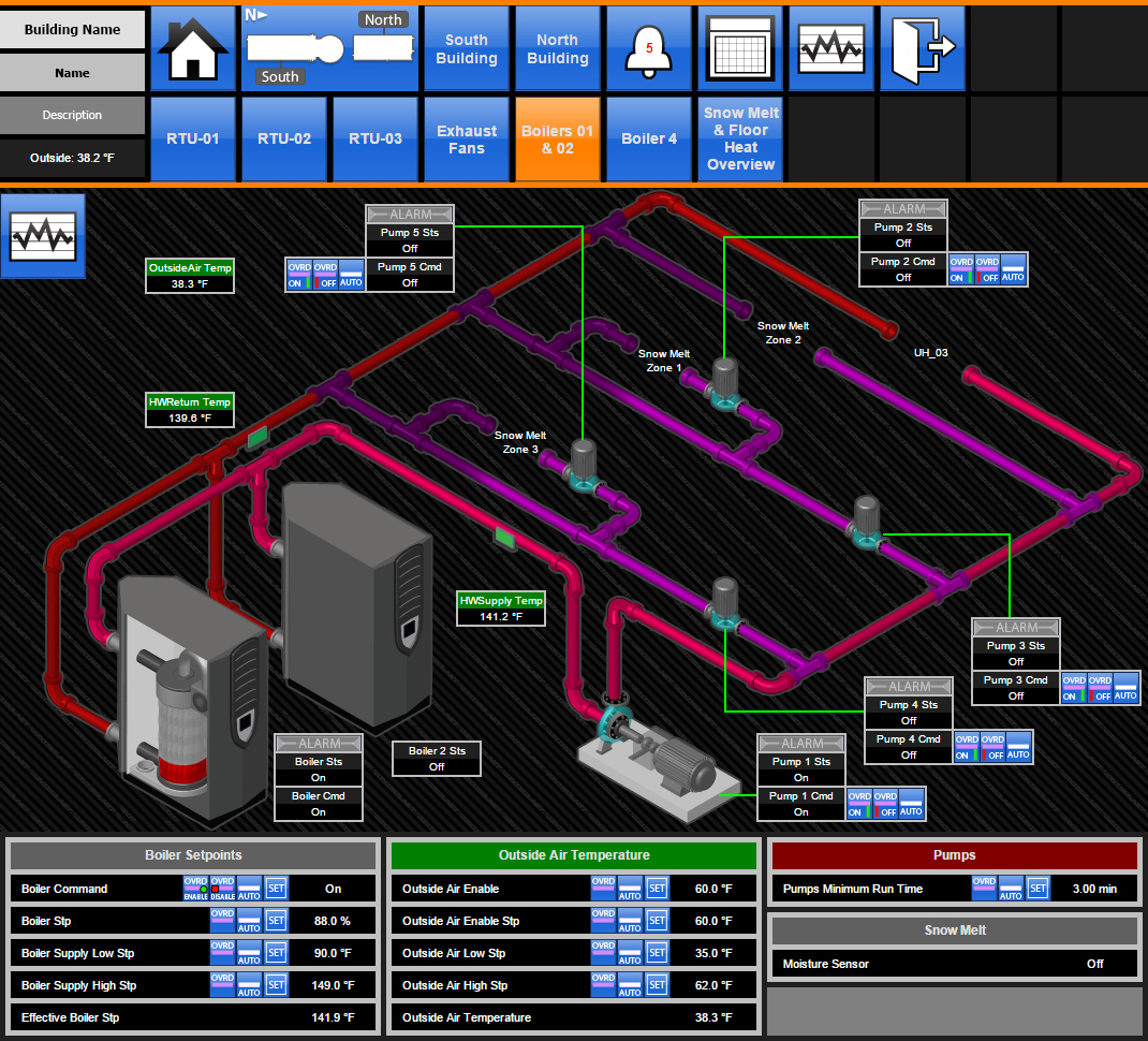 HVAC Boiler system