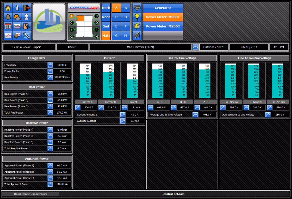 Power Meter Integration